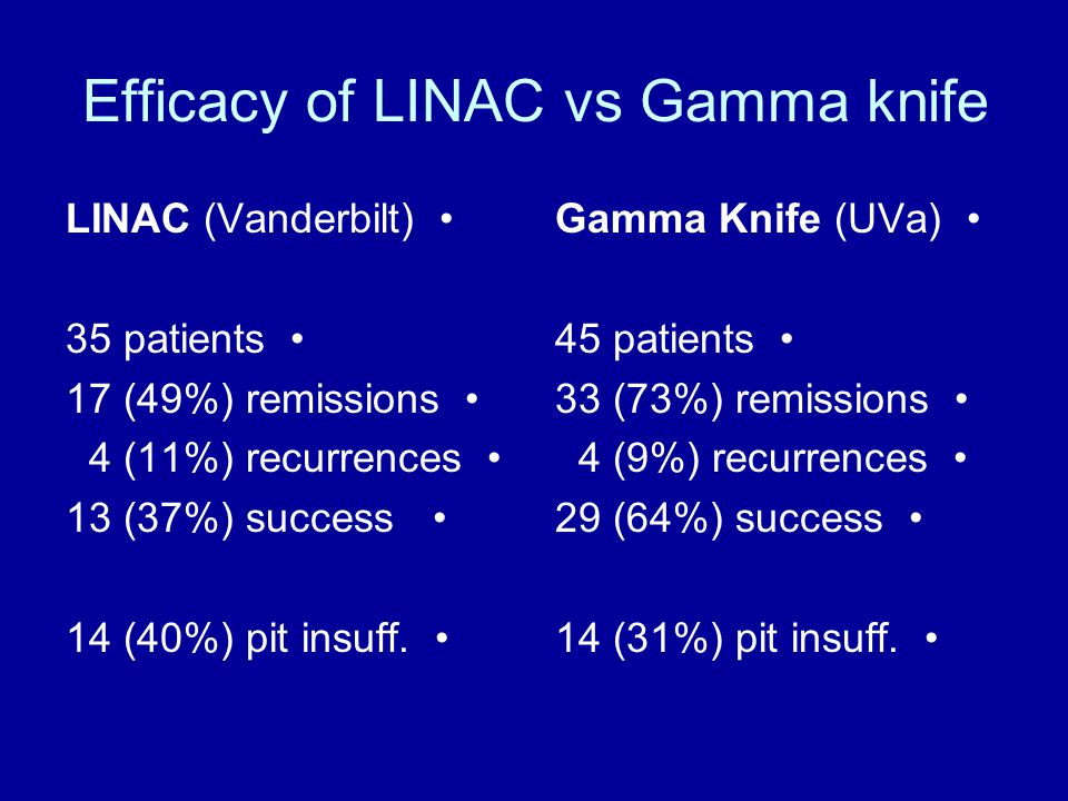 Efficacy of LINAC vs Gamma knife LINAC (Vanderbilt) 35 patients 17 (49%) remissions 4 (11%) recurrences 13 (37%) success 14 (40%) pit insuff.