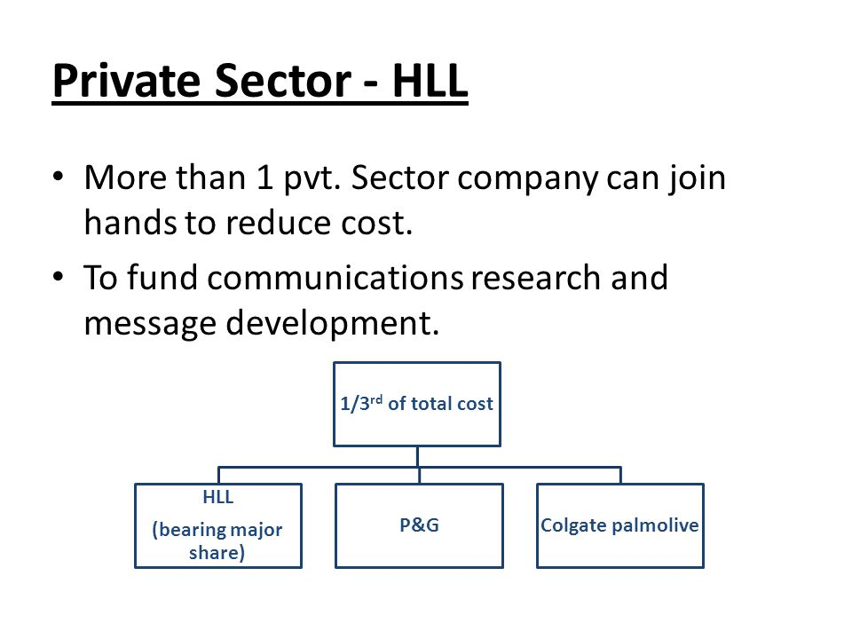 Private Sector - HLL More than 1 pvt. Sector company can join hands to reduce cost. To fund communications research and message development. 1/3 rd of