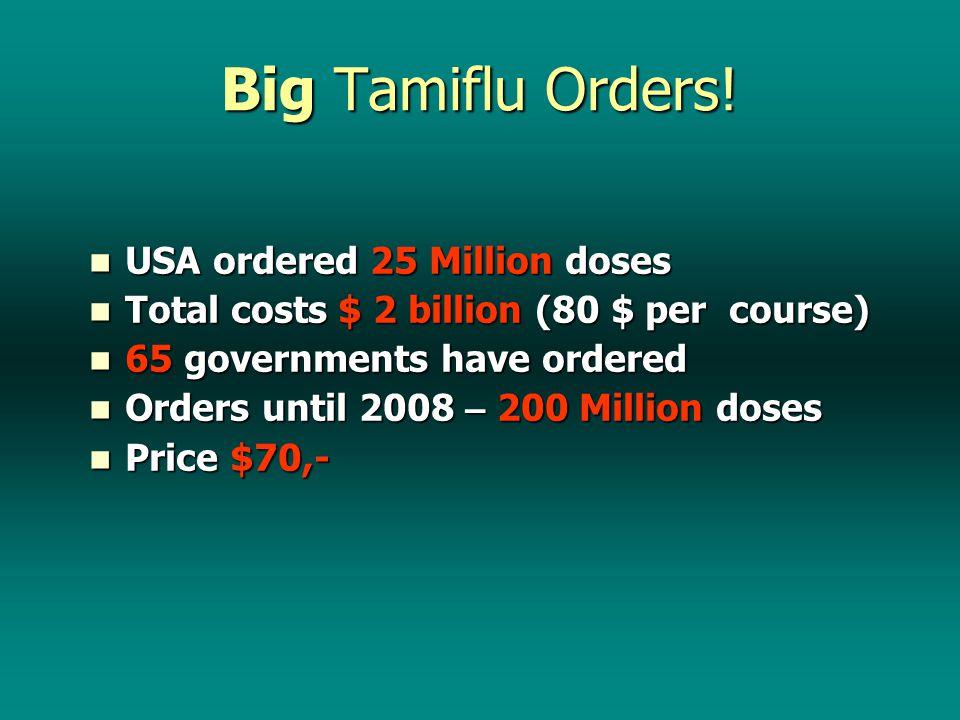 Big Tamiflu Orders! USA ordered 25 Million doses USA ordered 25 Million doses Total costs $ 2 billion (80 $ per course) Total costs $ 2 billion (80 $
