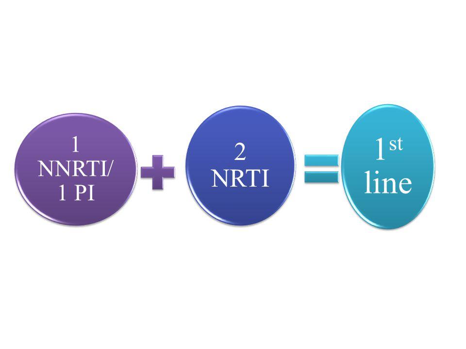1 NNRTI/ 1 PI 2 NRTI 1 st line