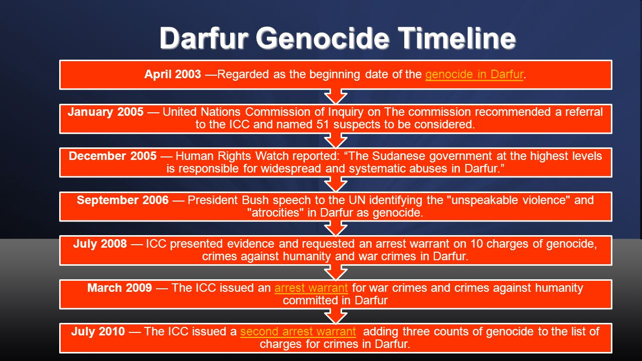 Darfur Genocide Timeline July 2010 — The ICC issued a second arrest warrant adding three counts of genocide to the list of charges for crimes in Darfur.second arrest warrant March 2009 — The ICC issued an arrest warrant for war crimes and crimes against humanity committed in Darfurarrest warrant July 2008 — ICC presented evidence and requested an arrest warrant on 10 charges of genocide, crimes against humanity and war crimes in Darfur.