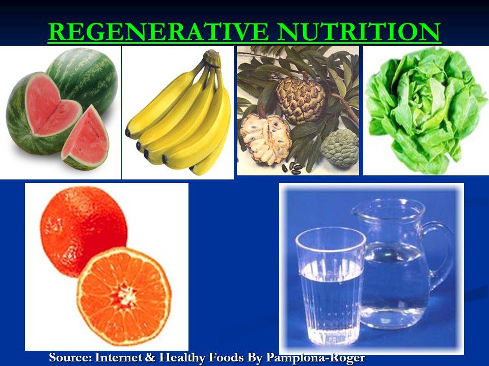 REGENERATIVE NUTRITION Source: Internet & Healthy Foods By Pamplona-Roger