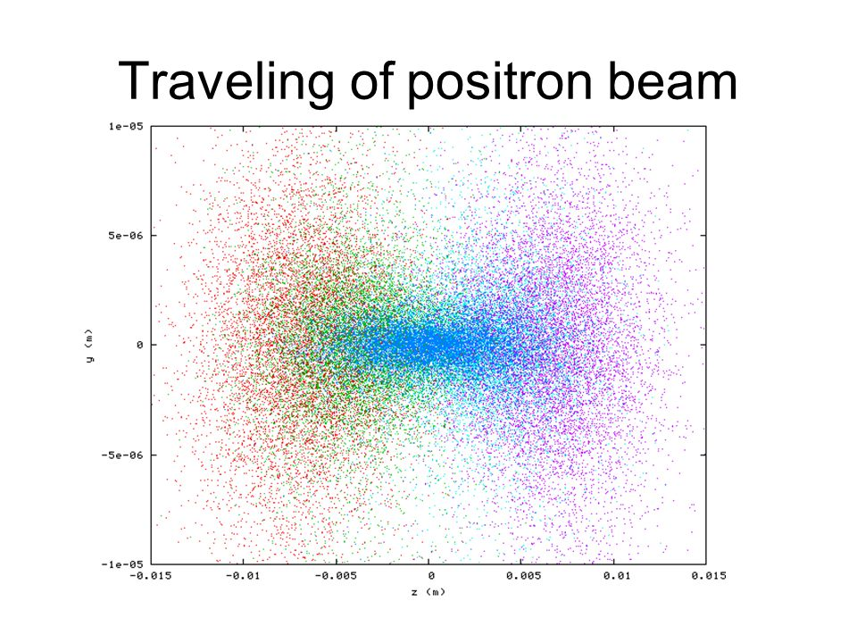 Traveling of positron beam