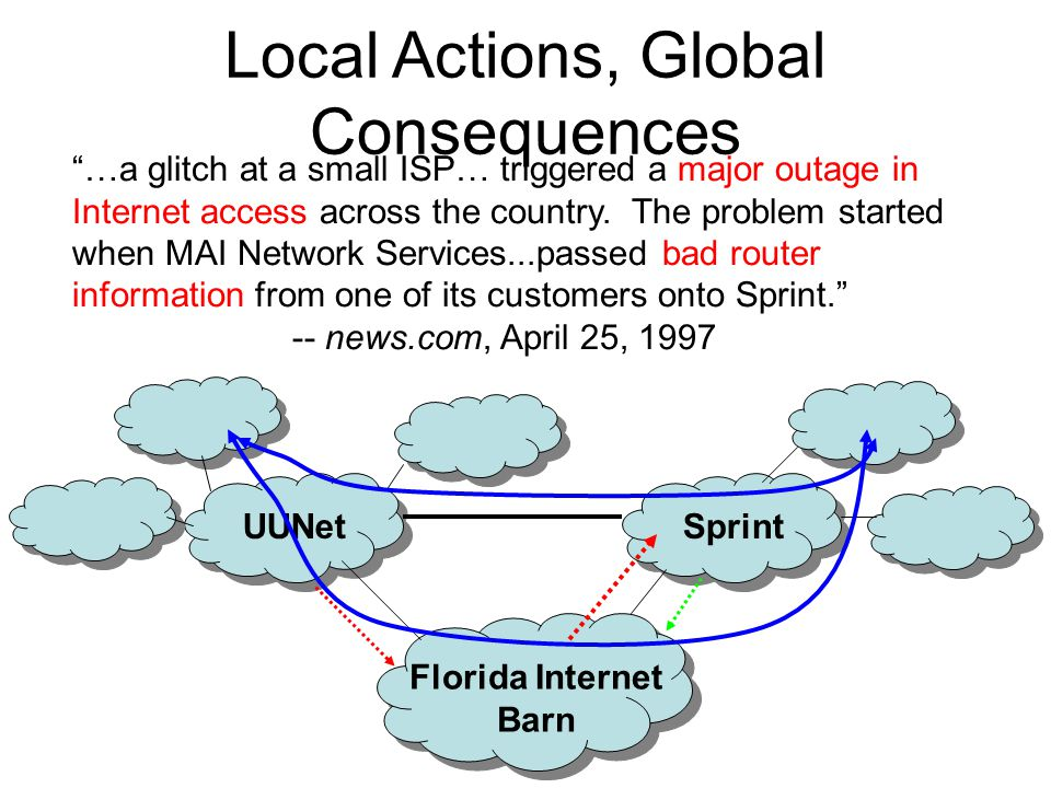Local Actions, Global Consequences …a glitch at a small ISP… triggered a major outage in Internet access across the country.