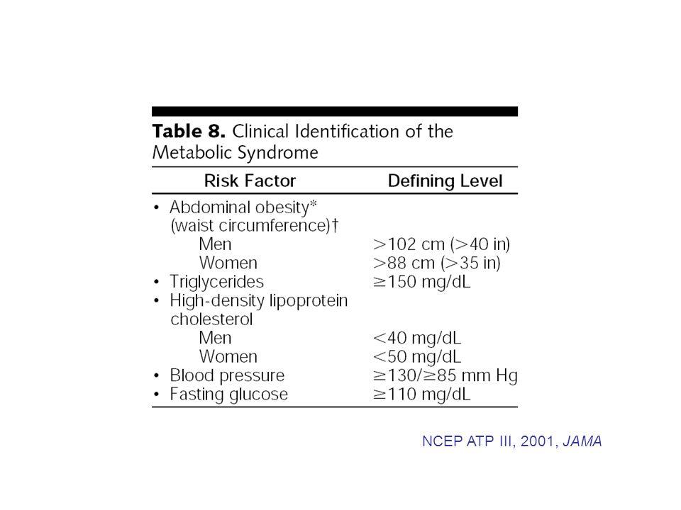 NCEP ATP III, 2001, JAMA
