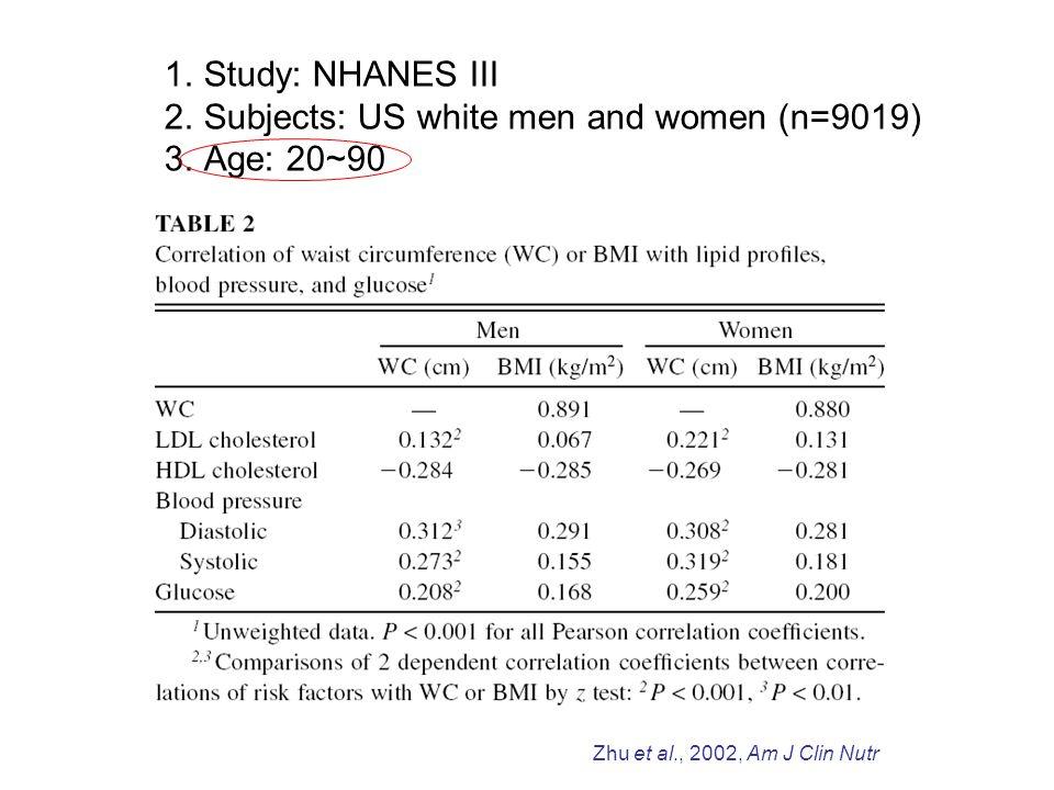 Zhu et al., 2002, Am J Clin Nutr 1.Study: NHANES III 2.Subjects: US white men and women (n=9019) 3.Age: 20~90