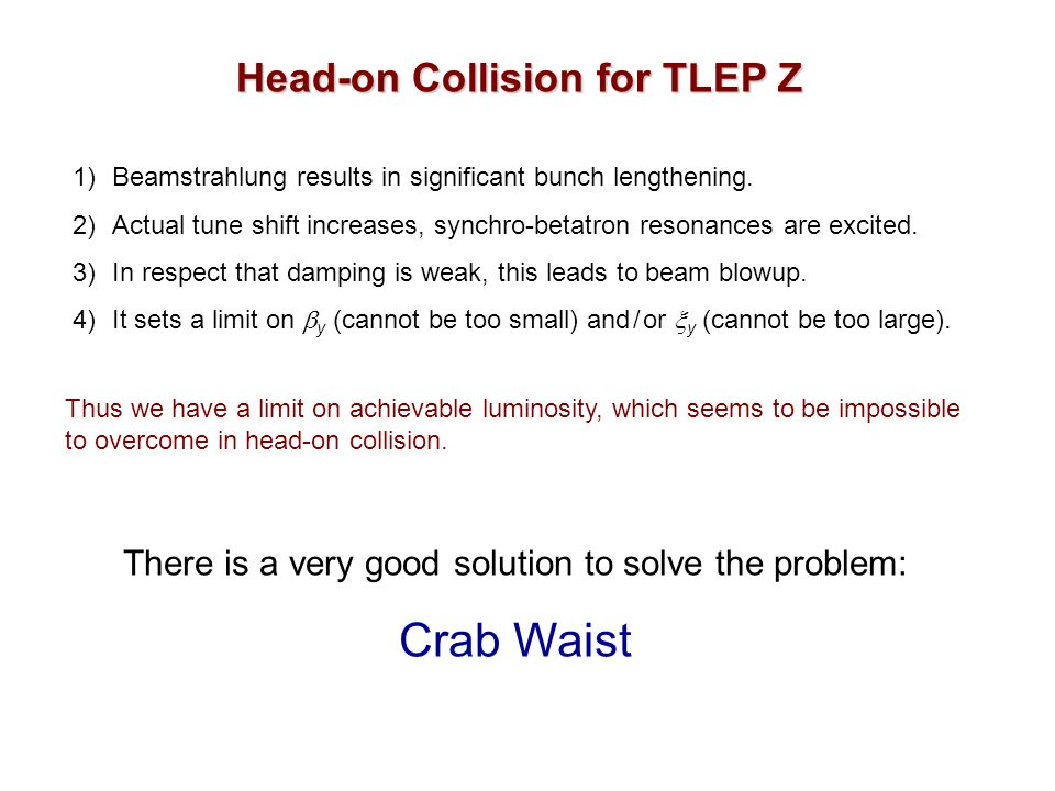 Head-on Collision for TLEP Z 1)Beamstrahlung results in significant bunch lengthening.