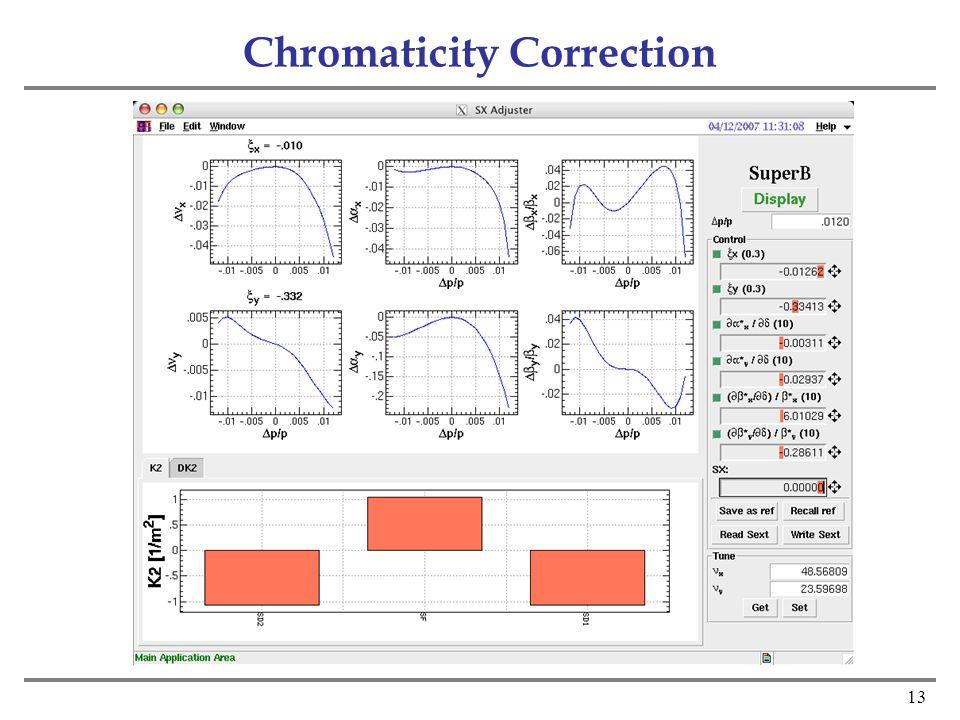 13 Chromaticity Correction