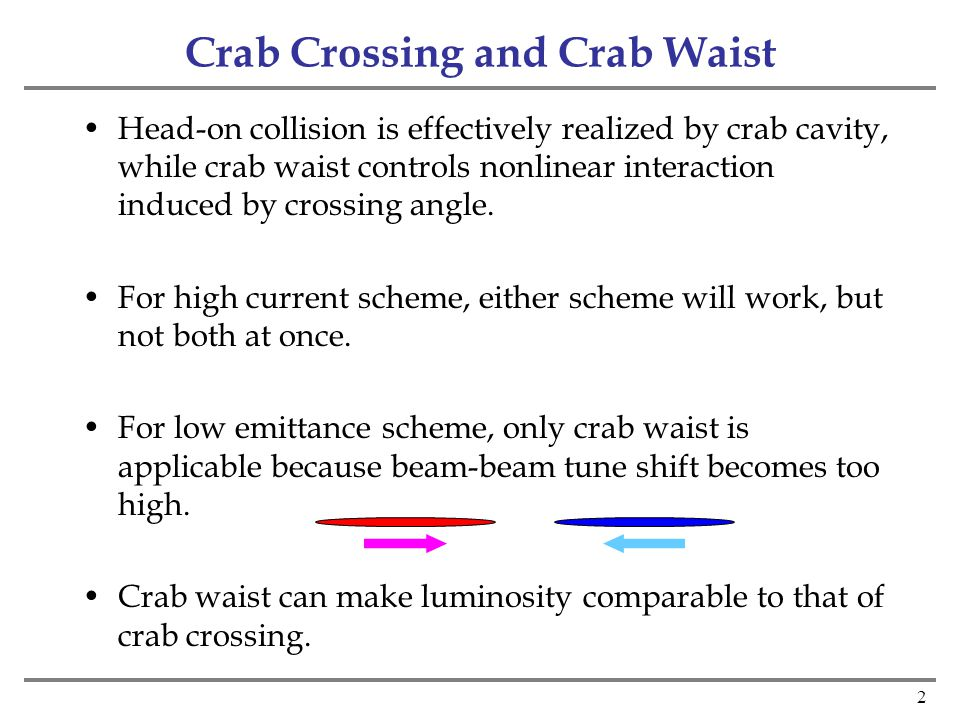 2 Crab Crossing and Crab Waist Head-on collision is effectively realized by crab cavity, while crab waist controls nonlinear interaction induced by crossing angle.