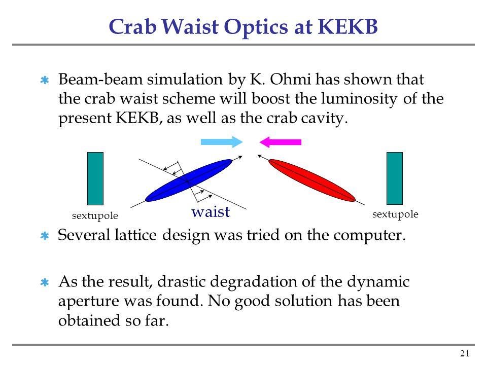 21 Crab Waist Optics at KEKB Beam-beam simulation by K.