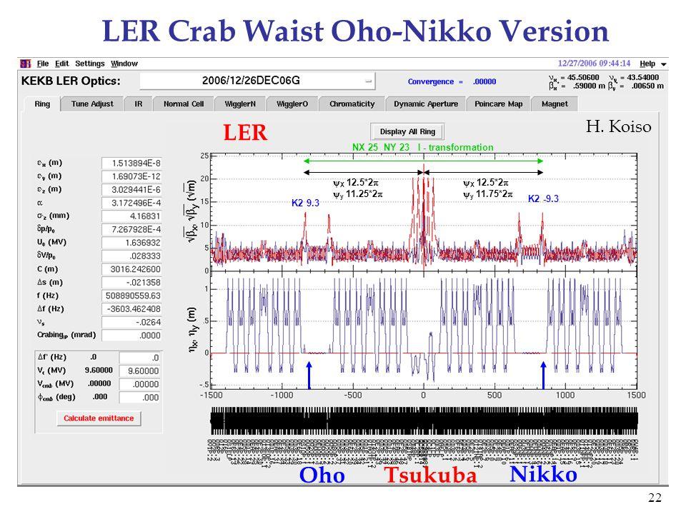 22 LER Crab Waist Oho-Nikko Version  X 12.5*2   y 11.25*2   X 12.5*2   y 11.75*2  K2 9.3 K2 -9.3 NX 25 NY 23 I - transformation Nikko Oho Tsukuba LER H.