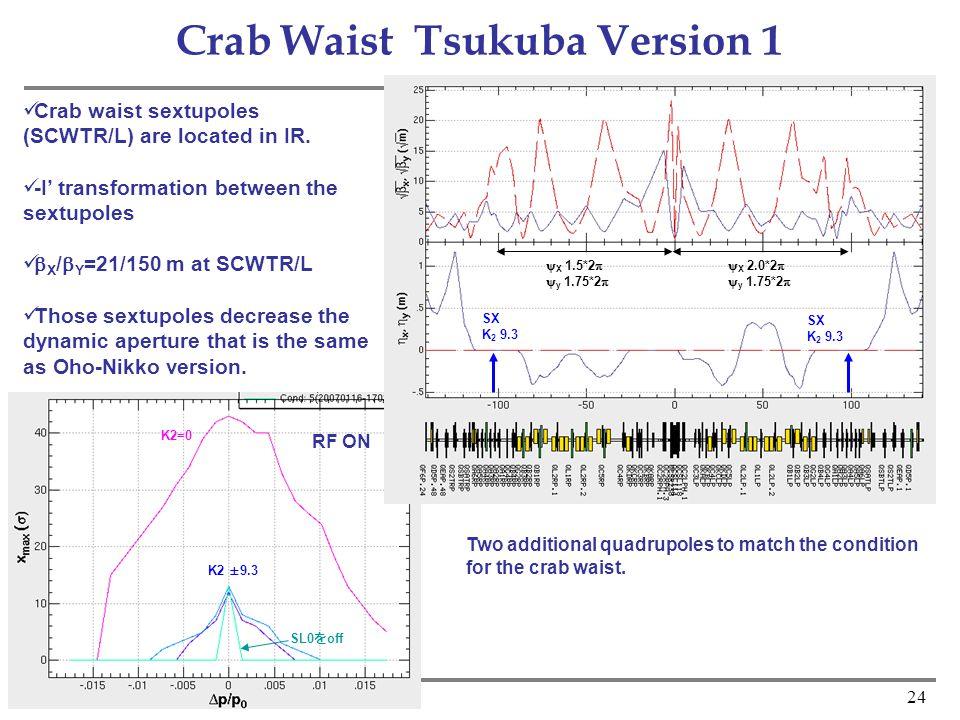 24 Crab Waist Tsukuba Version 1  X 1.5*2   y 1.75*2   X 2.0*2   y 1.75*2  SX K 2 9.3 SX K 2 9.3 Crab waist sextupoles (SCWTR/L) are located in IR.