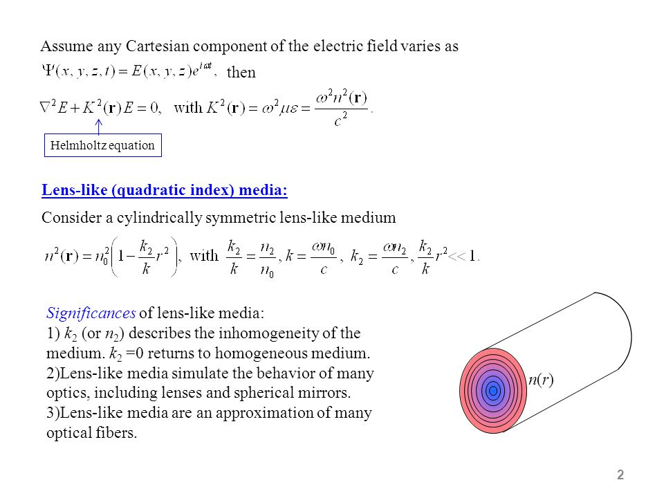 23 Another derivation for the transformation of the complex beam parameter: Ray equation in a lens-like medium.