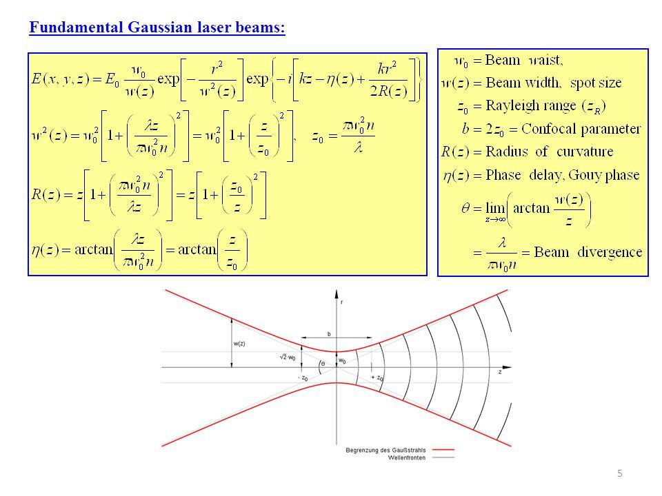 6 Geometry of the fundamental Gaussian laser beams: 1.Beam waist w 0.