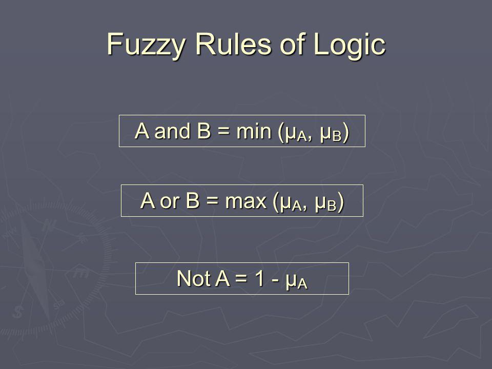 Fuzzy Rules of Logic A and B = min (µ A, µ B ) A or B = max (µ A, µ B ) Not A = 1 - µ A