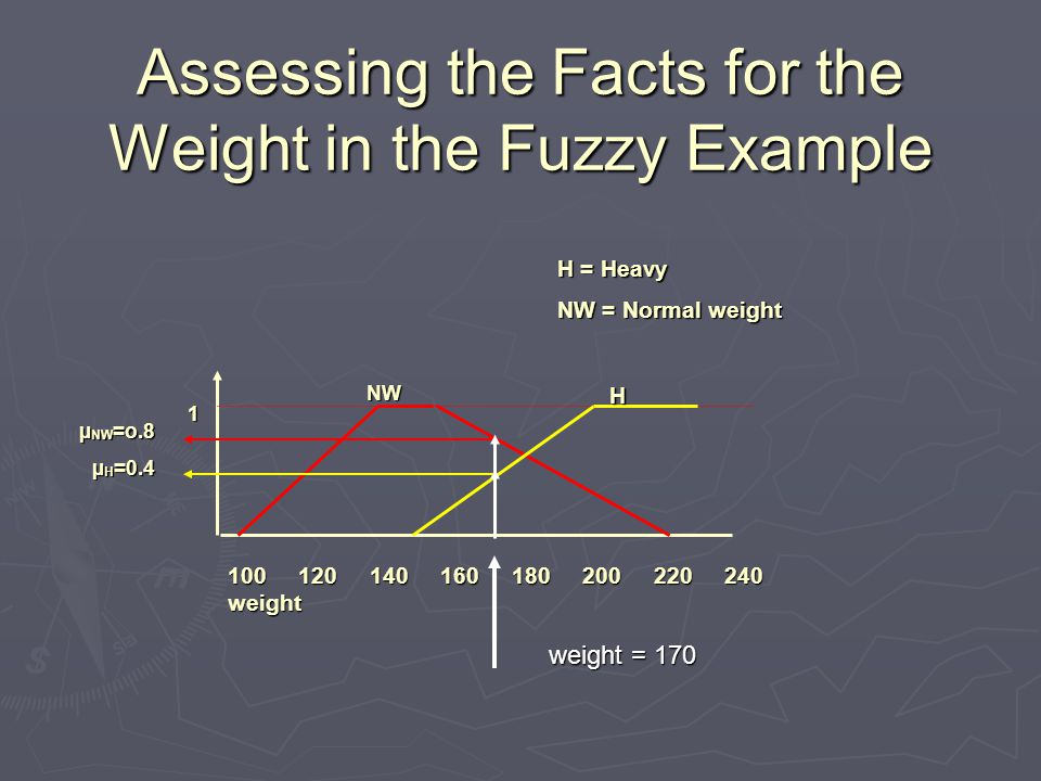 Assessing the Facts for the Weight in the Fuzzy Example 1 100 120 140 160 180 200 220 240 weight NWH µ NW =o.8 µ H =0.4 H = Heavy NW = Normal weight weight = 170