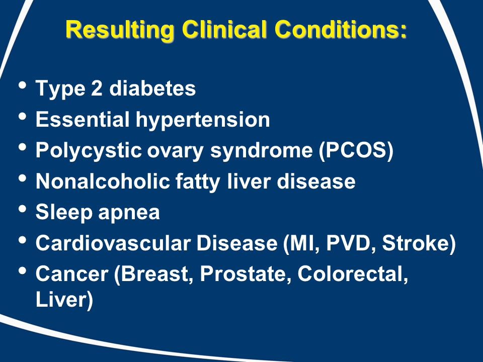 Resulting Clinical Conditions: Type 2 diabetes Essential hypertension Polycystic ovary syndrome (PCOS) Nonalcoholic fatty liver disease Sleep apnea Ca