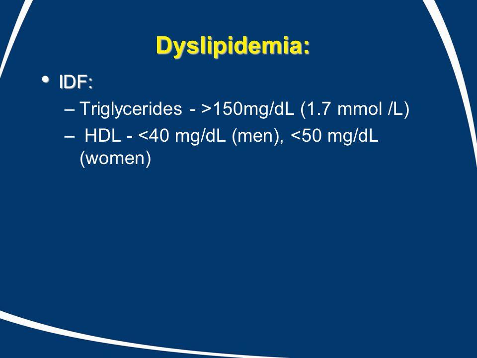 Dyslipidemia: IDF: IDF: –Triglycerides - >150mg/dL (1.7 mmol /L) – HDL - <40 mg/dL (men), <50 mg/dL (women)