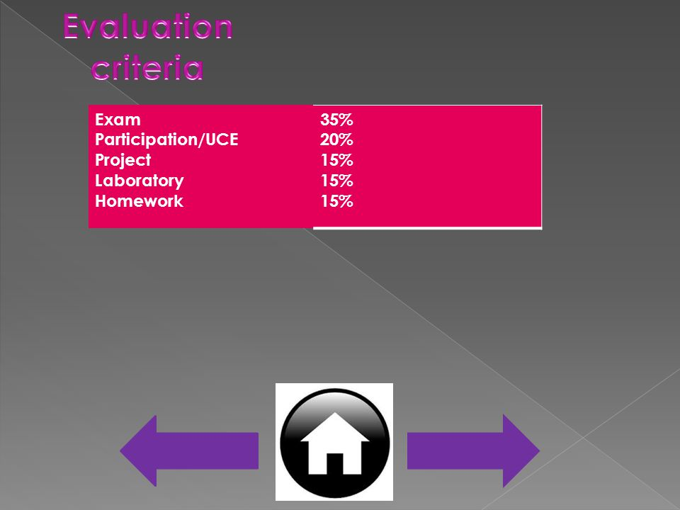 Exam Participation/UCE Project Laboratory Homework 35% 20% 15%