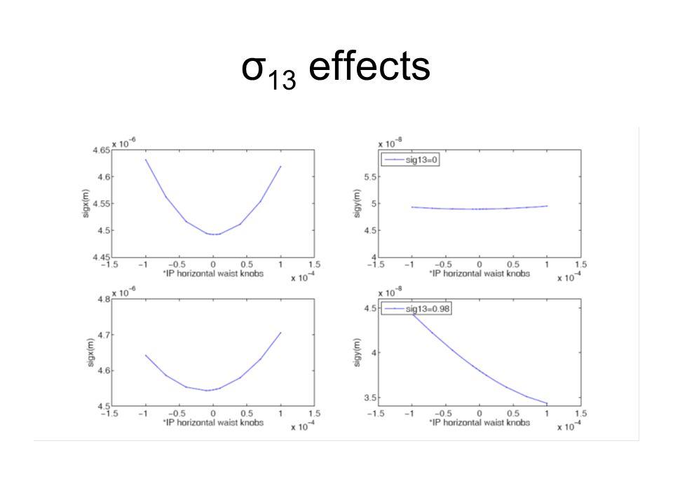 σ 13 effects