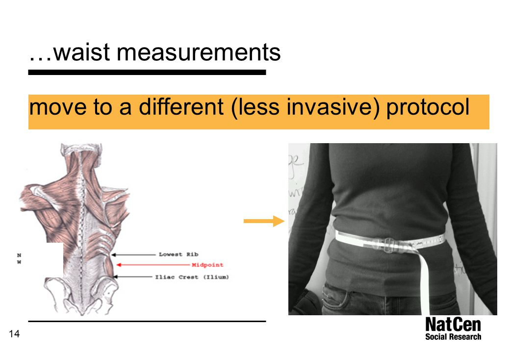 14 …waist measurements move to a different (less invasive) protocol
