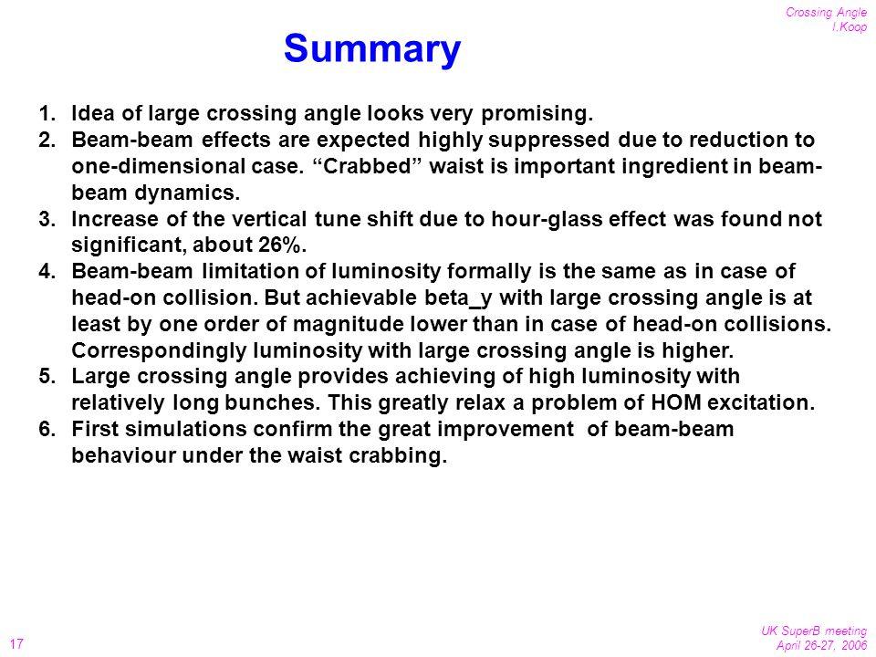 17 Crossing Angle I.Koop UK SuperB meeting April 26-27, 2006 Summary 1.Idea of large crossing angle looks very promising.