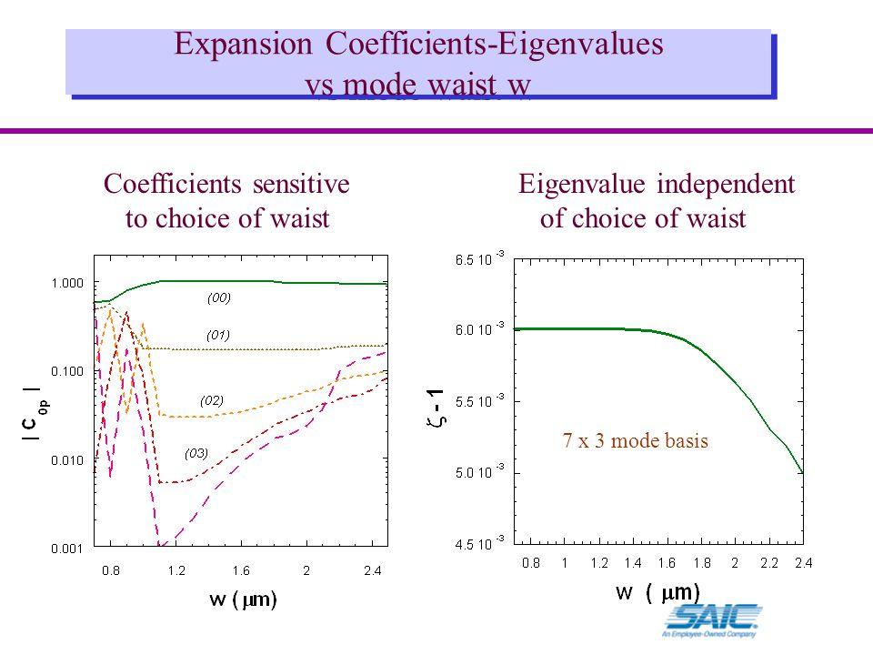 Expansion Coefficients-Eigenvalues vs mode waist w Coefficients sensitive to choice of waist Eigenvalue independent of choice of waist 7 x 3 mode basis