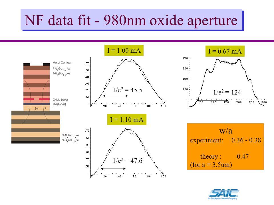 NF data fit - 980nm oxide aperture 1/e 2 = 45.5 1/e 2 = 47.6 1/e 2 = 124 w/a experiment: 0.36 - 0.38 theory : 0.47 (for a = 3.5um) I = 1.00 mA I = 1.10 mA I = 0.67 mA