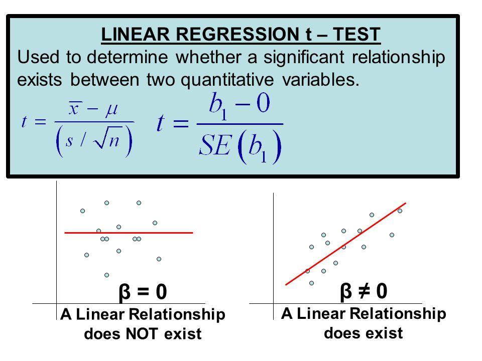 β = 0 A Linear Relationship does NOT exist β ≠ 0 A Linear Relationship does exist LINEAR REGRESSION t – TEST Used to determine whether a significant relationship exists between two quantitative variables.