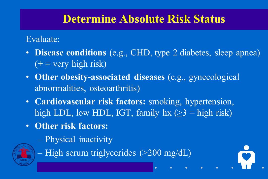 Determine Absolute Risk Status Evaluate: Disease conditions (e.g., CHD, type 2 diabetes, sleep apnea) (+ = very high risk) Other obesity-associated diseases (e.g., gynecological abnormalities, osteoarthritis) Cardiovascular risk factors: smoking, hypertension, high LDL, low HDL, IGT, family hx (>3 = high risk) Other risk factors: –Physical inactivity –High serum triglycerides (>200 mg/dL)