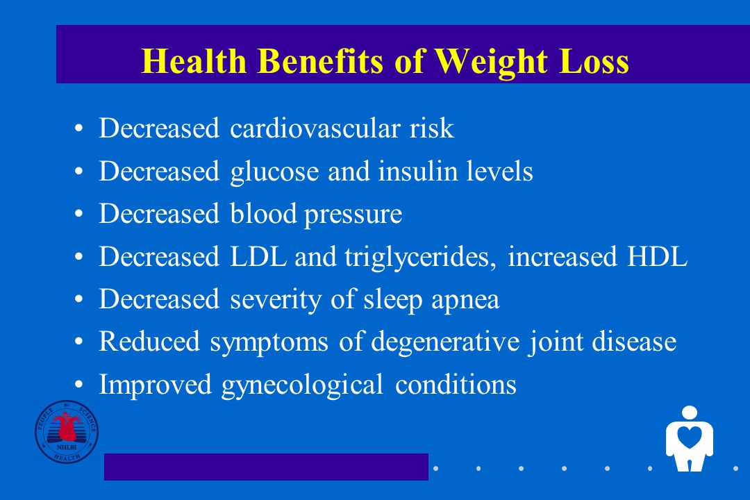 Health Benefits of Weight Loss Decreased cardiovascular risk Decreased glucose and insulin levels Decreased blood pressure Decreased LDL and triglycerides, increased HDL Decreased severity of sleep apnea Reduced symptoms of degenerative joint disease Improved gynecological conditions