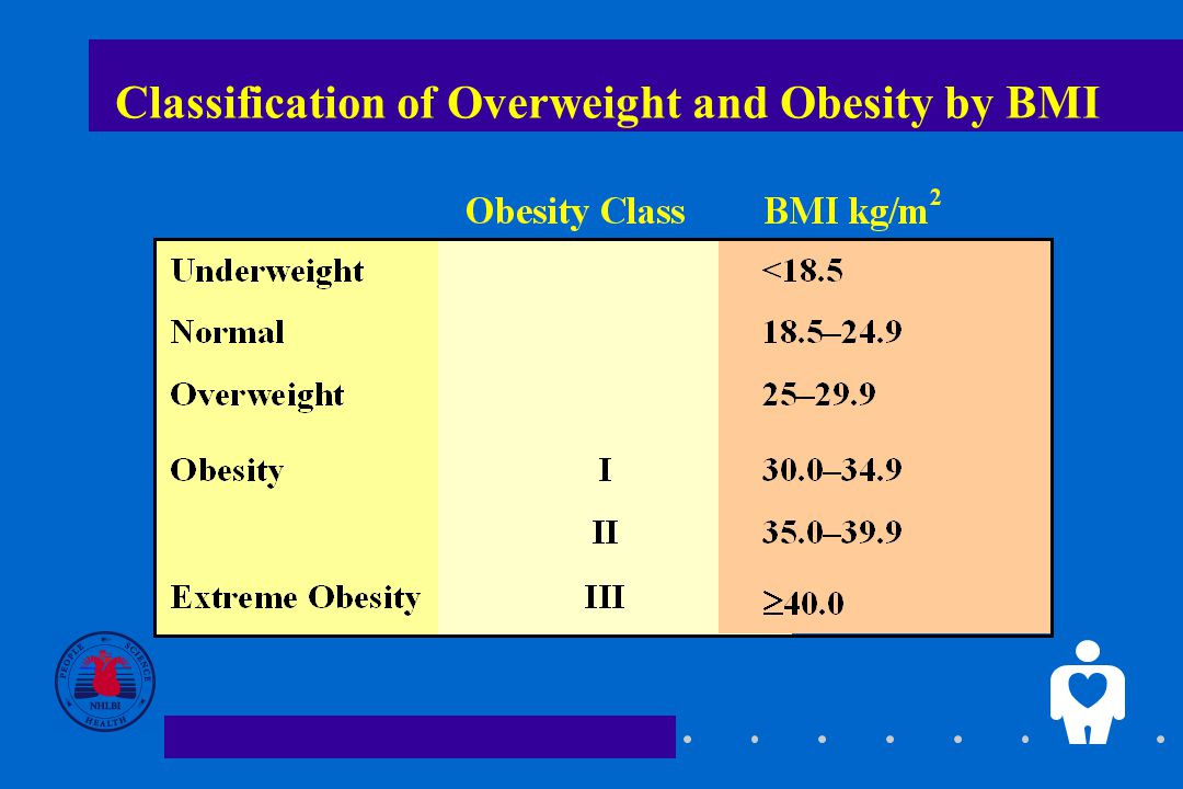 Classification of Overweight and Obesity by BMI
