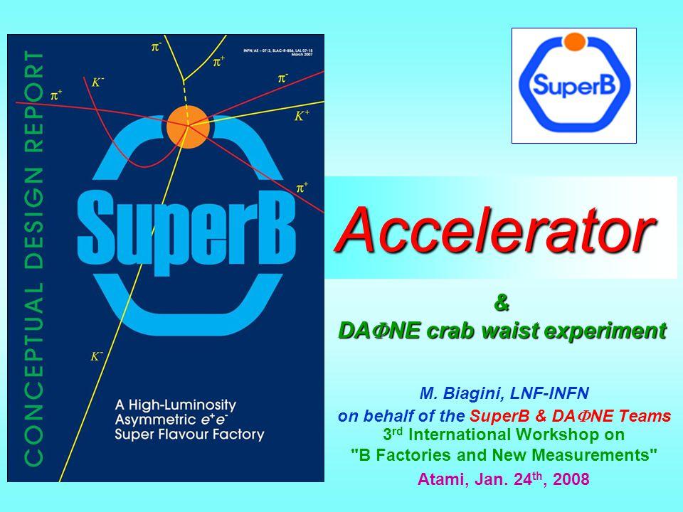 Accelerator M.