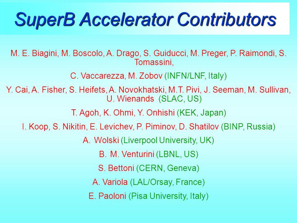SuperB Accelerator Contributors M. E. Biagini, M.