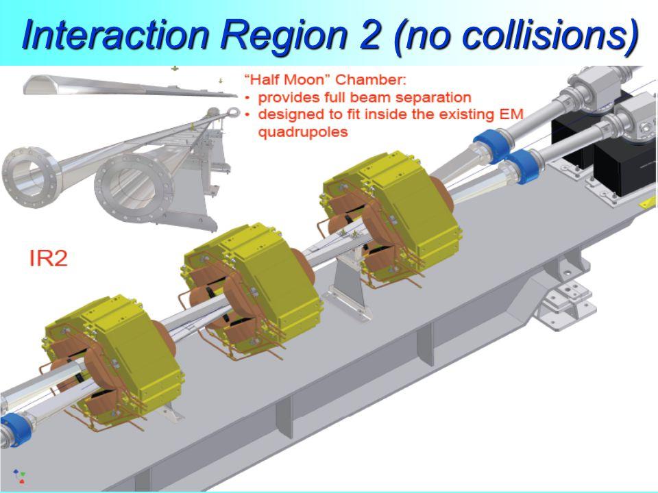 Interaction Region 2 (no collisions)