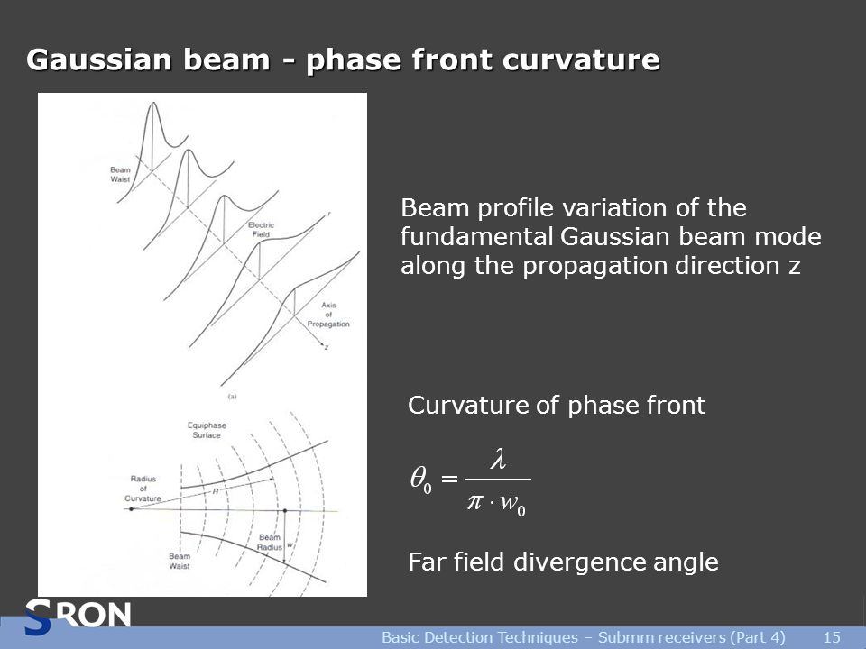 Basic Detection Techniques – Submm receivers (Part 4)15 Gaussian beam - phase front curvature Beam profile variation of the fundamental Gaussian beam mode along the propagation direction z Curvature of phase front Far field divergence angle