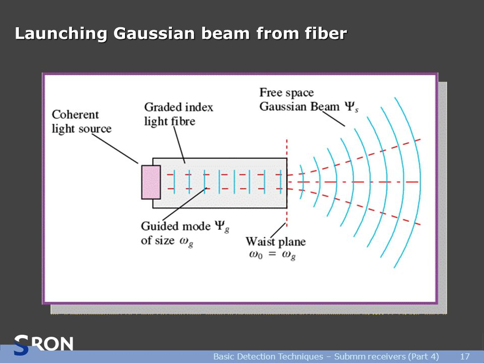Basic Detection Techniques – Submm receivers (Part 4)17 Launching Gaussian beam from fiber