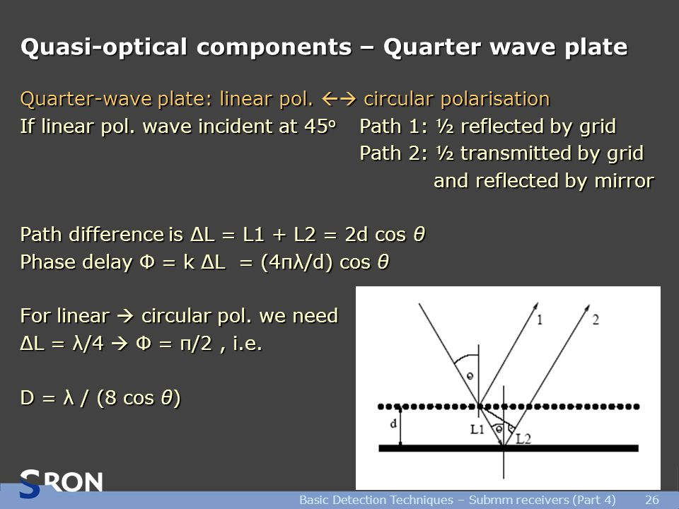 Basic Detection Techniques – Submm receivers (Part 4)26 Quasi-optical components – Quarter wave plate Quarter-wave plate: linear pol.  circular pola