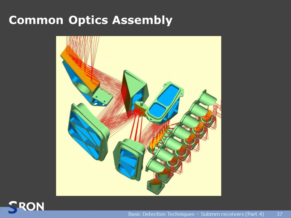 Basic Detection Techniques – Submm receivers (Part 4)37 Common Optics Assembly