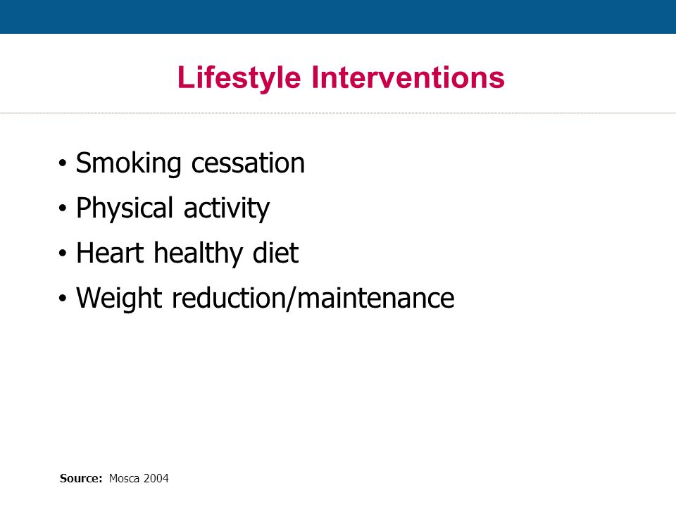 Smoking cessation Physical activity Heart healthy diet Weight reduction/maintenance Lifestyle Interventions Source: Mosca 2004