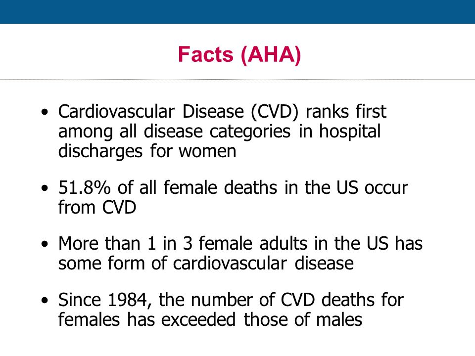 Facts (AHA) Cardiovascular Disease (CVD) ranks first among all disease categories in hospital discharges for women 51.8% of all female deaths in the US occur from CVD More than 1 in 3 female adults in the US has some form of cardiovascular disease Since 1984, the number of CVD deaths for females has exceeded those of males