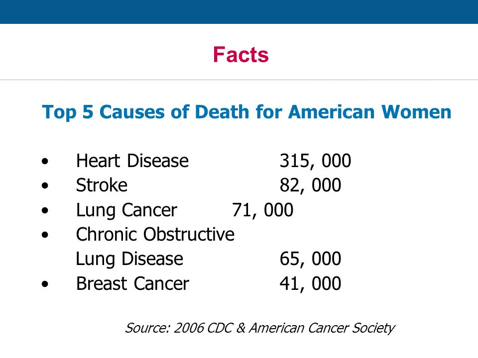 Cardiovascular Disease Mortality Trends for Males & Females United States: 1979-2001