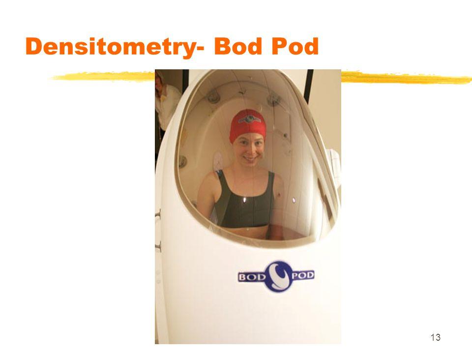 13 Densitometry- Bod Pod