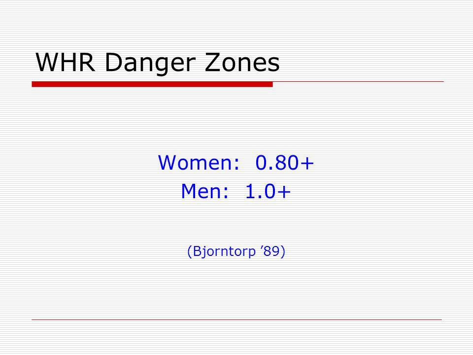 WHR Danger Zones Women: 0.80+ Men: 1.0+ (Bjorntorp '89)