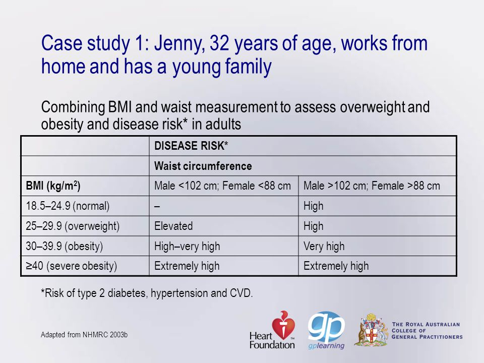 Case study 1: Jenny, 32 years of age, works from home and has a young family Combining BMI and waist measurement to assess overweight and obesity and