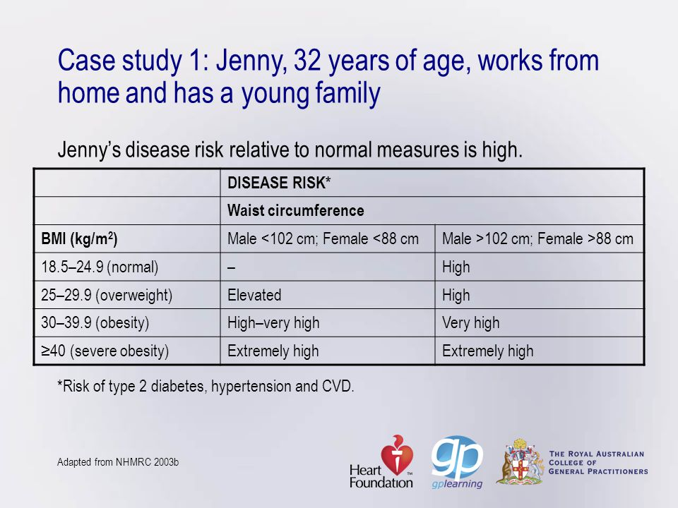 Case study 1: Jenny, 32 years of age, works from home and has a young family Jenny's disease risk relative to normal measures is high. *Risk of type 2