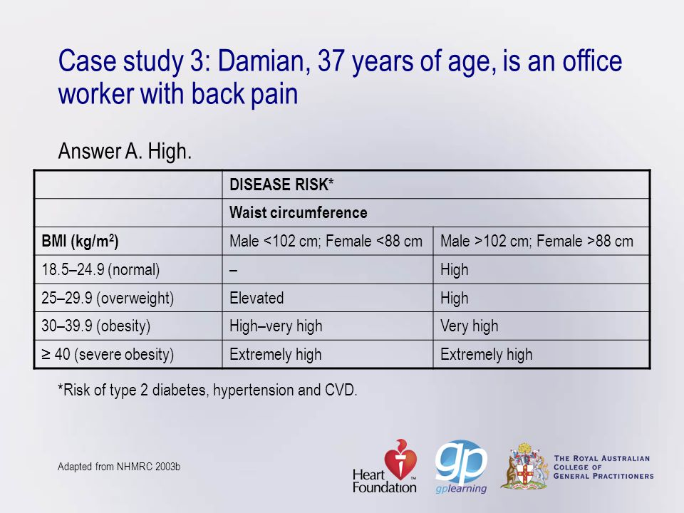 Case study 3: Damian, 37 years of age, is an office worker with back pain Answer A. High. *Risk of type 2 diabetes, hypertension and CVD. Adapted from