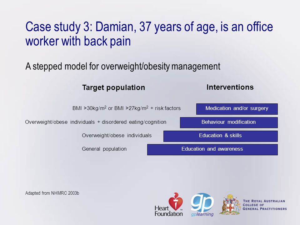 Case study 3: Damian, 37 years of age, is an office worker with back pain A stepped model for overweight/obesity management Adapted from NHMRC 2003b E