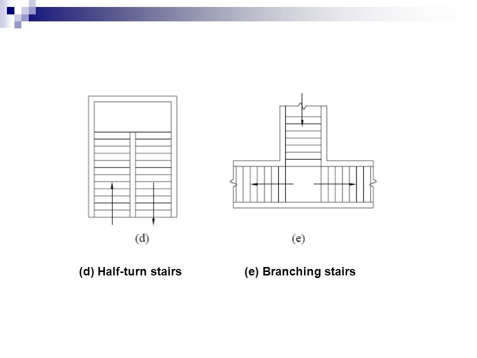 (d) Half-turn stairs(e) Branching stairs