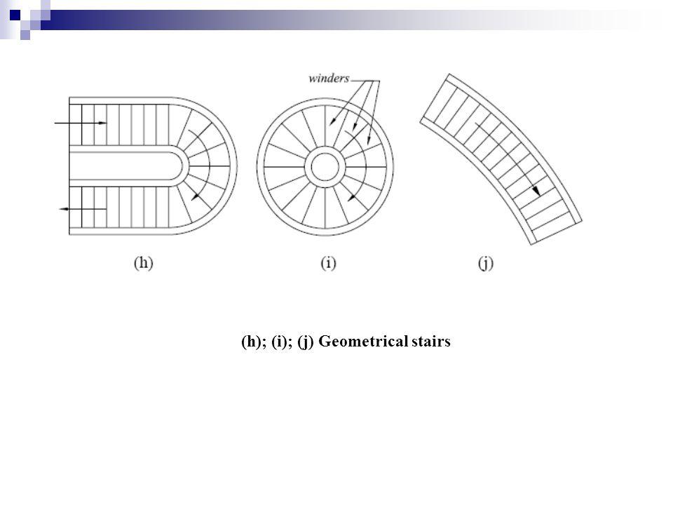 (h); (i); (j) Geometrical stairs